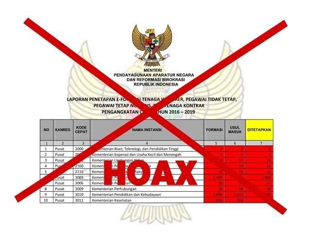 Jangan Terkecoh Hoax Penetapan Formasi Tenaga Honorer