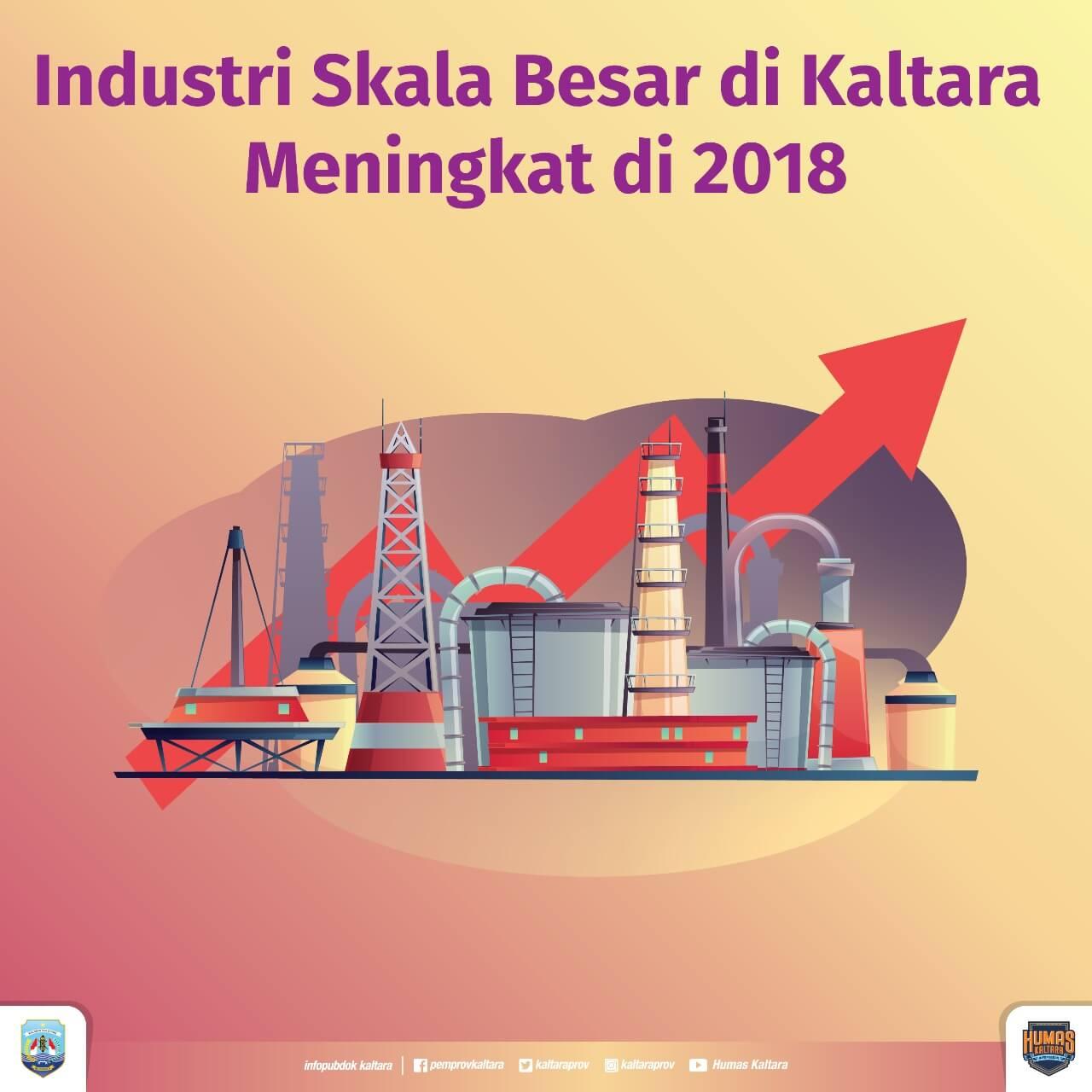 Industri Skala Besar di Provinsi Kalimantan Utara Meningkat di 2018